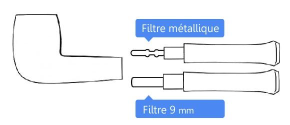 Filtre métal ou 9 mm