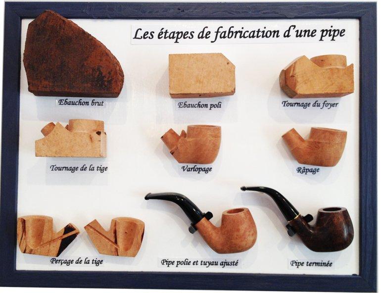 Étapes de fabrication d'une pipe