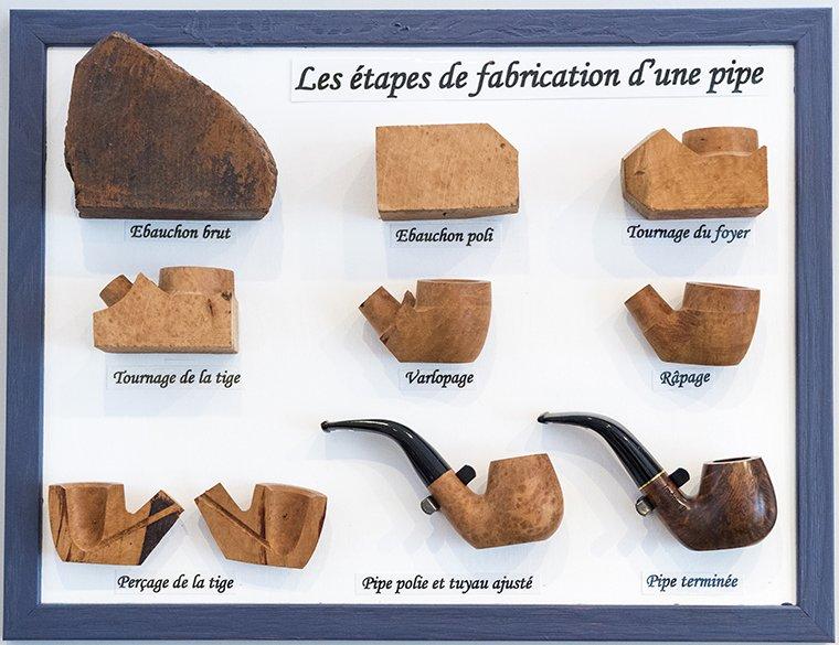 Les étapes de fabrication d'une pipe