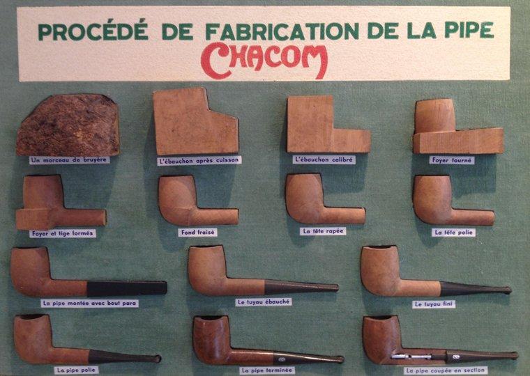 Procédé de fabrication de la pipe Chacom