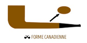 Forme canadienne