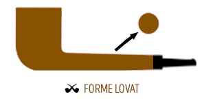 Forme Lovat