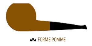 Forme Pomme