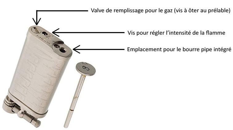 Réglages et valve de remplissage
